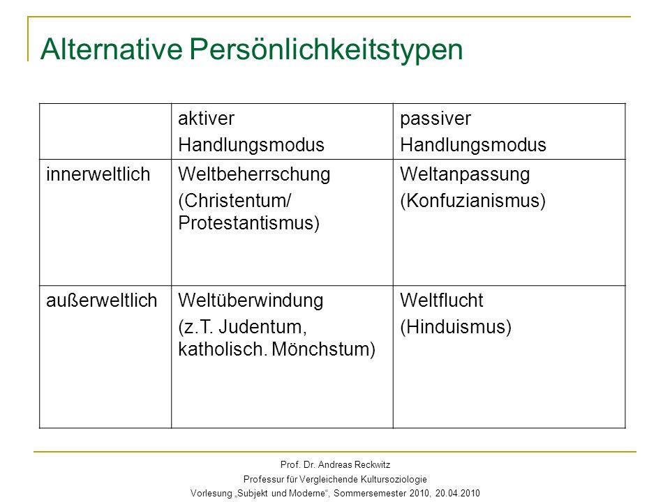 Alternative Persönlichkeitstypen aktiver Handlungsmodus passiver Handlungsmodus innerweltlichWeltbeherrschung (Christentum/ Protestantismus) Weltanpas