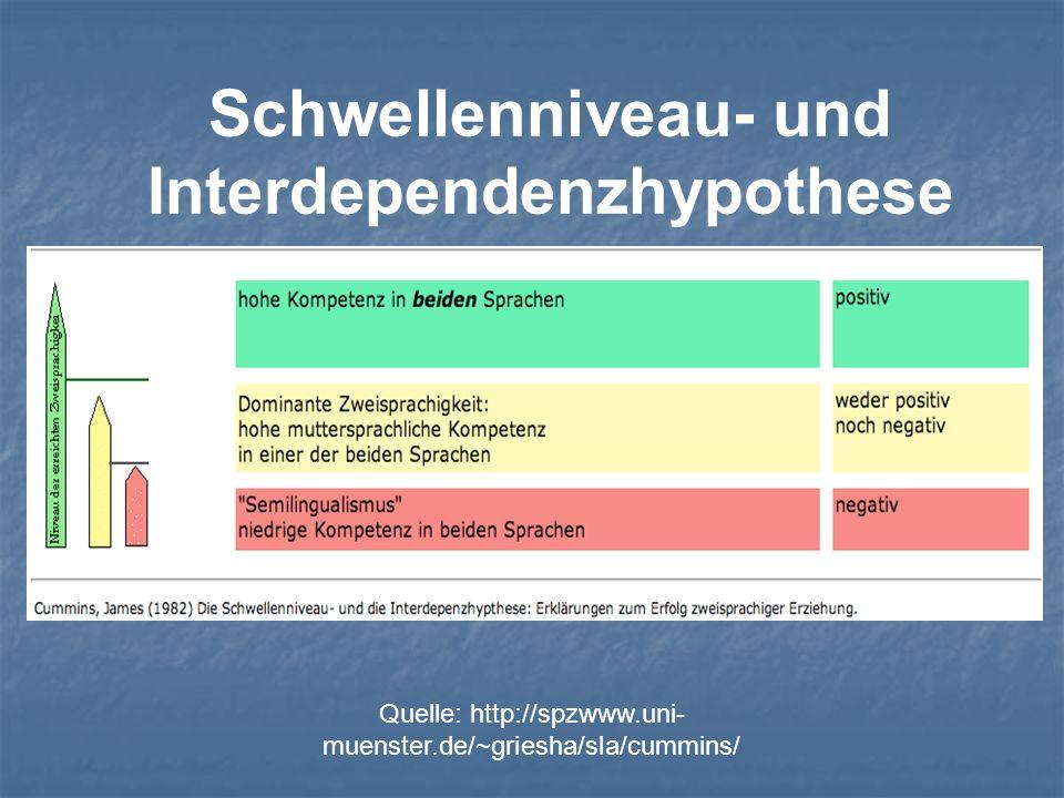 Schwellenniveau- und Interdependenzhypothese Quelle: http://spzwww.uni- muenster.de/~griesha/sla/cummins/
