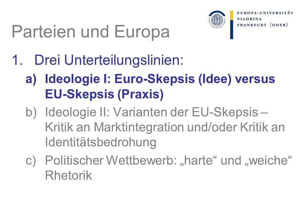 Parteien und Europa 1.Drei Unterteilungslinien: a)Ideologie I: Euro-Skepsis (Idee) versus EU-Skepsis (Praxis) b)Ideologie II: Varianten der EU-Skepsis