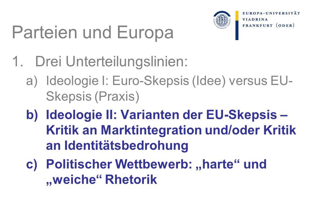 Parteien und Europa 1.Drei Unterteilungslinien: a)Ideologie I: Euro-Skepsis (Idee) versus EU- Skepsis (Praxis) b)Ideologie II: Varianten der EU-Skepsi