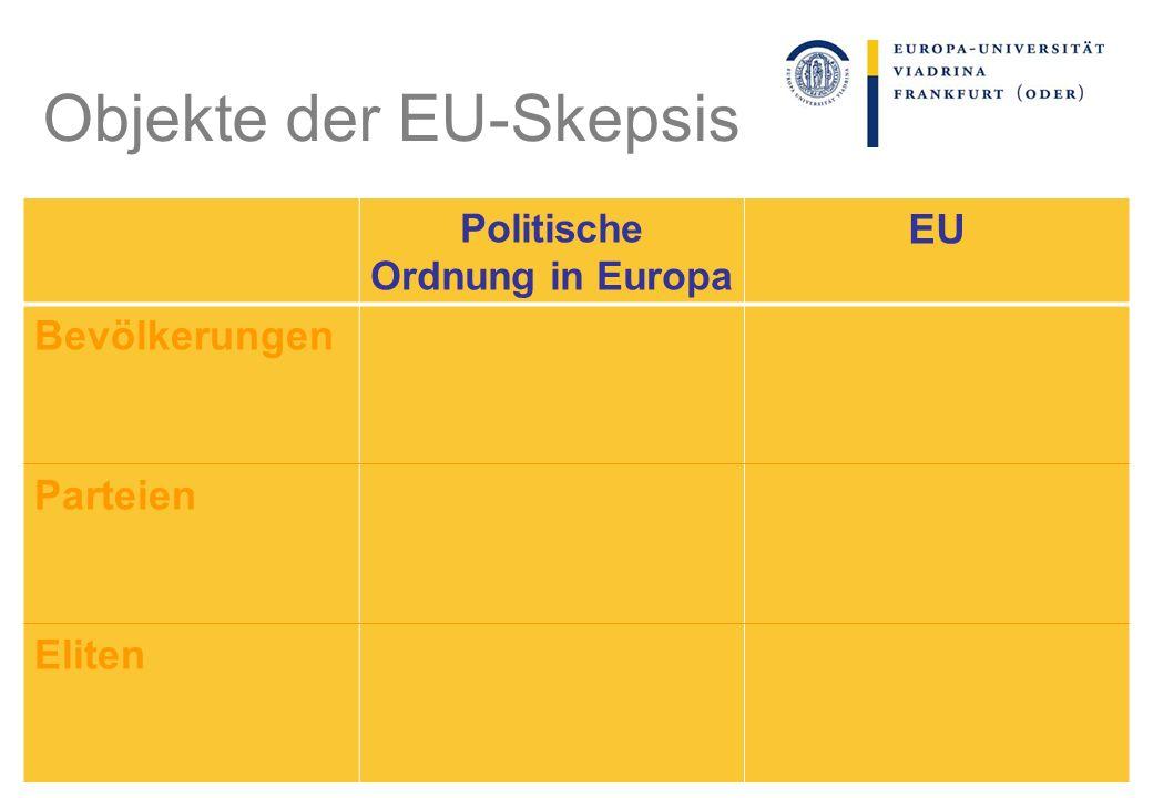 Politische Ordnung in Europa EU Bevölkerungen Parteien Eliten Objekte der EU-Skepsis