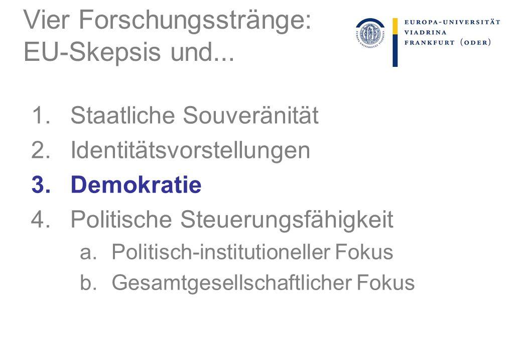 Vier Forschungsstränge: EU-Skepsis und... 1.Staatliche Souveränität 2.Identitätsvorstellungen 3.Demokratie 4.Politische Steuerungsfähigkeit a.Politisc