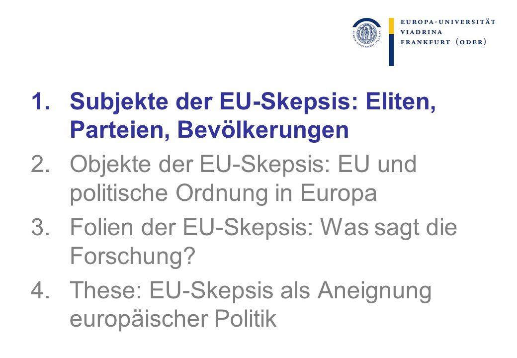 1.Subjekte der EU-Skepsis: Eliten, Parteien, Bevölkerungen 2.Objekte der EU-Skepsis: EU und politische Ordnung in Europa 3.Folien der EU-Skepsis: Was