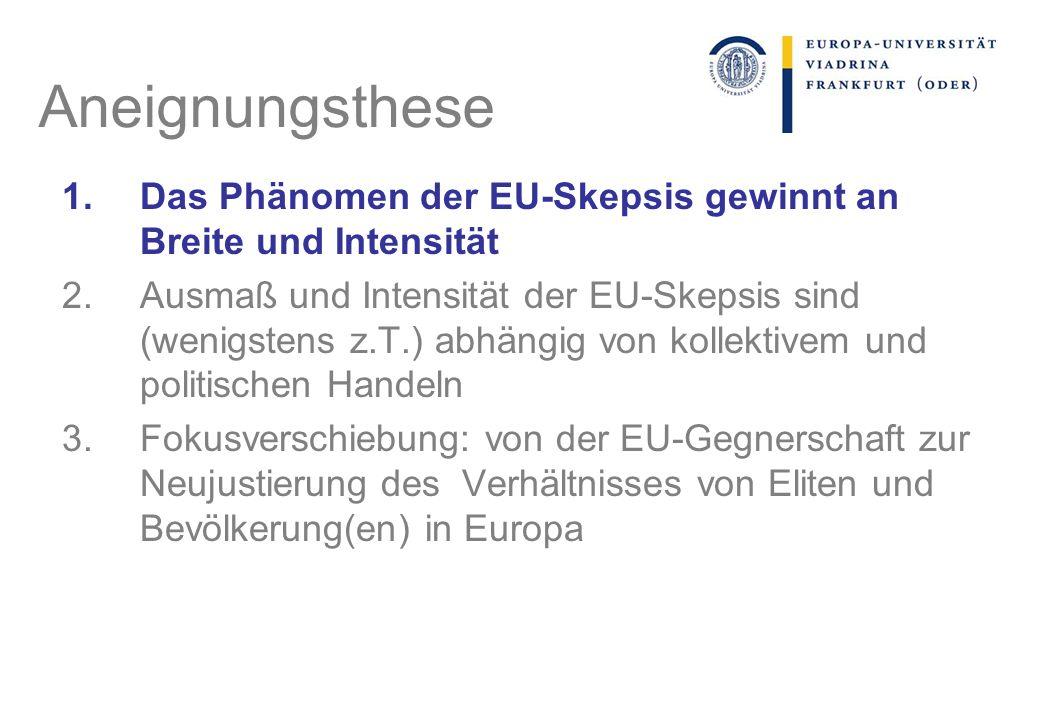 Aneignungsthese 1.Das Phänomen der EU-Skepsis gewinnt an Breite und Intensität 2.Ausmaß und Intensität der EU-Skepsis sind (wenigstens z.T.) abhängig