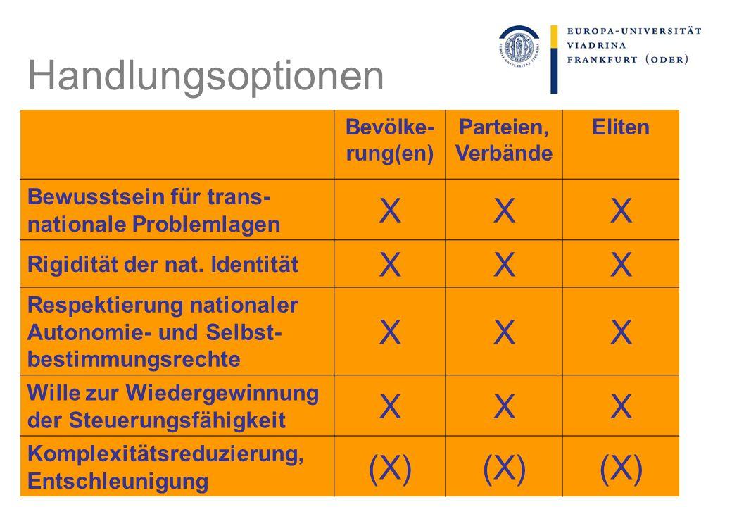 Handlungsoptionen Bevölke- rung(en) Parteien, Verbände Eliten Bewusstsein für trans- nationale Problemlagen XXX Rigidität der nat.