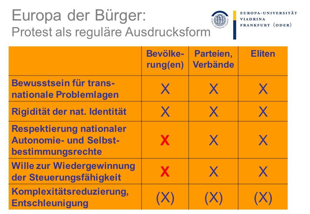 Europa der Bürger: Protest als reguläre Ausdrucksform Bevölke- rung(en) Parteien, Verbände Eliten Bewusstsein für trans- nationale Problemlagen XXX Ri