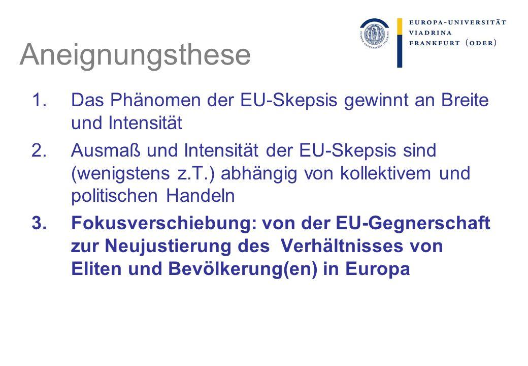 Aneignungsthese 1.Das Phänomen der EU-Skepsis gewinnt an Breite und Intensität 2.Ausmaß und Intensität der EU-Skepsis sind (wenigstens z.T.) abhängig von kollektivem und politischen Handeln 3.Fokusverschiebung: von der EU-Gegnerschaft zur Neujustierung des Verhältnisses von Eliten und Bevölkerung(en) in Europa