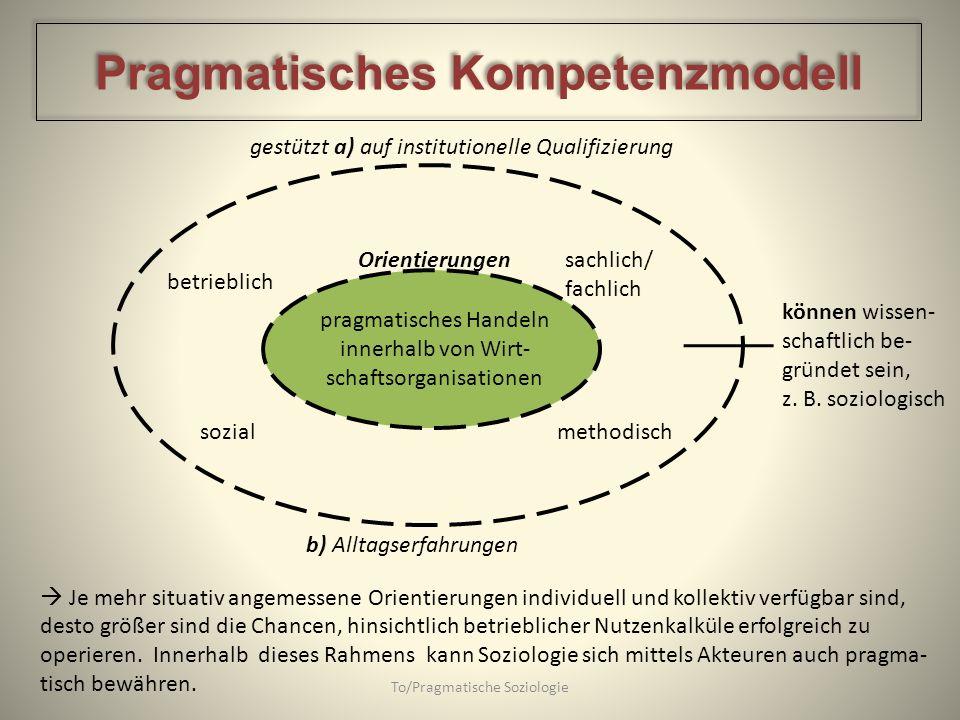 To/Pragmatische Soziologie Je mehr situativ angemessene Orientierungen individuell und kollektiv verfügbar sind, desto größer sind die Chancen, hinsic