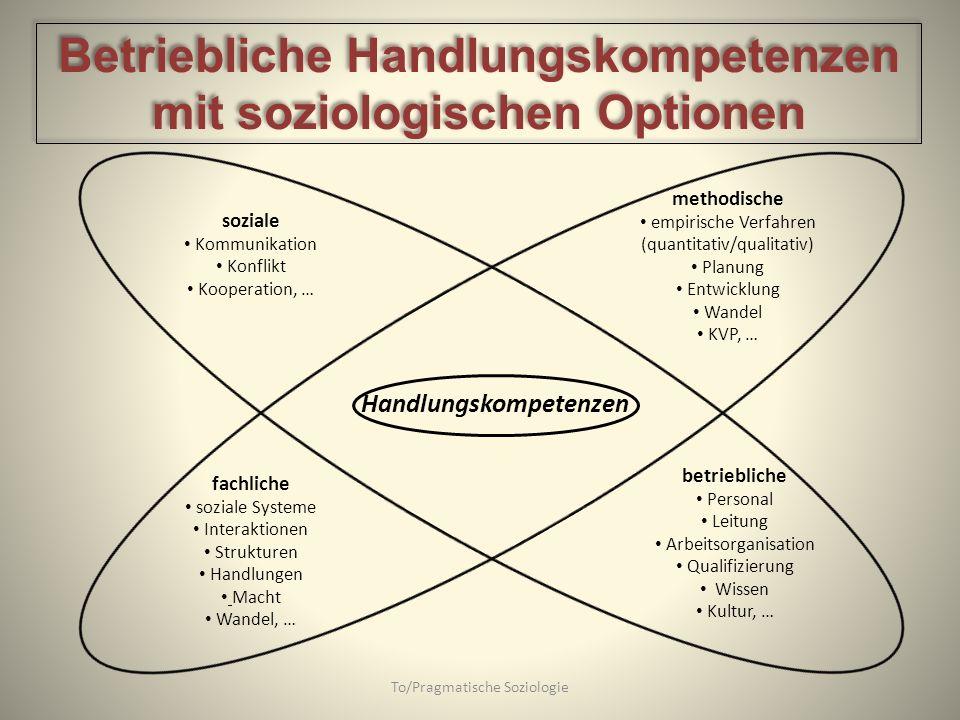 To/Pragmatische Soziologie fachliche soziale Systeme Interaktionen Strukturen Handlungen Macht Wandel, … methodische empirische Verfahren (quantitativ