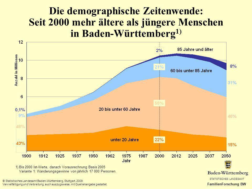 STATISTISCHES LANDESAMT FamilienForschung BW © Statistisches Landesamt Baden-Württemberg, Stuttgart, 2009 Vervielfältigung und Verbreitung, auch auszu