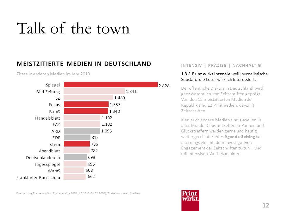 12 INTENSIV | PRÄZISE | NACHHALTIG Talk of the town MEISTZITIERTE MEDIEN IN DEUTSCHLAND Der öffentliche Diskurs in Deutschland wird ganz wesentlich vo