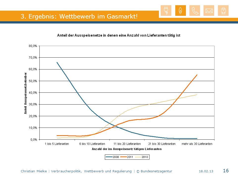 Christian Mielke | Verbraucherpolitik, Wettbewerb und Regulierung | © Bundesnetzagentur 16 18.02.13 3. Ergebnis: Wettbewerb im Gasmarkt!