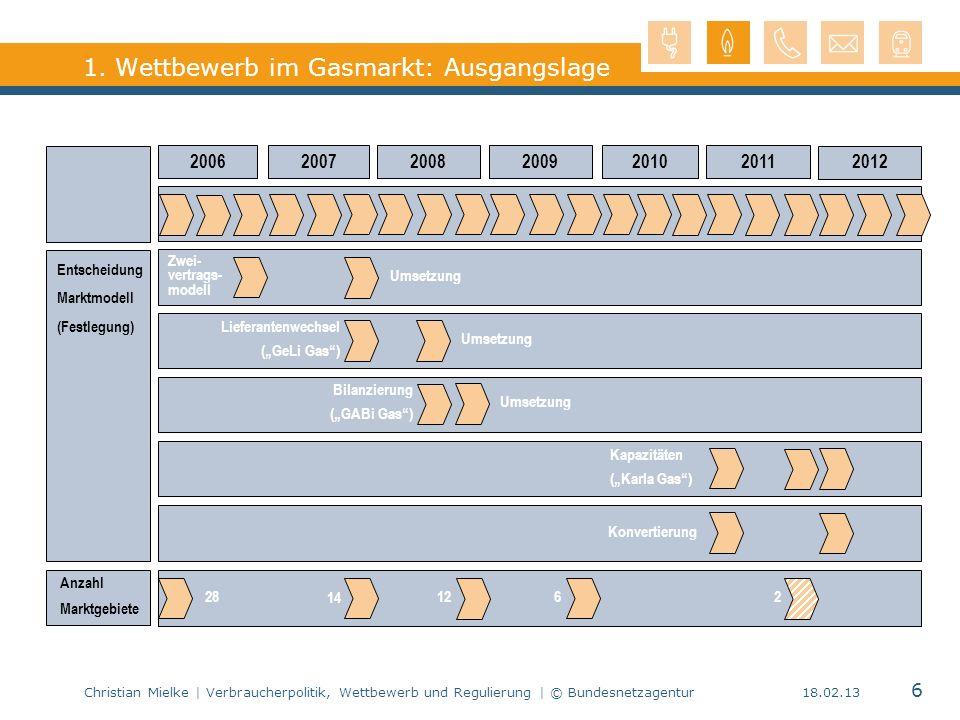 Christian Mielke | Verbraucherpolitik, Wettbewerb und Regulierung | © Bundesnetzagentur 6 18.02.13 1. Wettbewerb im Gasmarkt: Ausgangslage 2006 200720