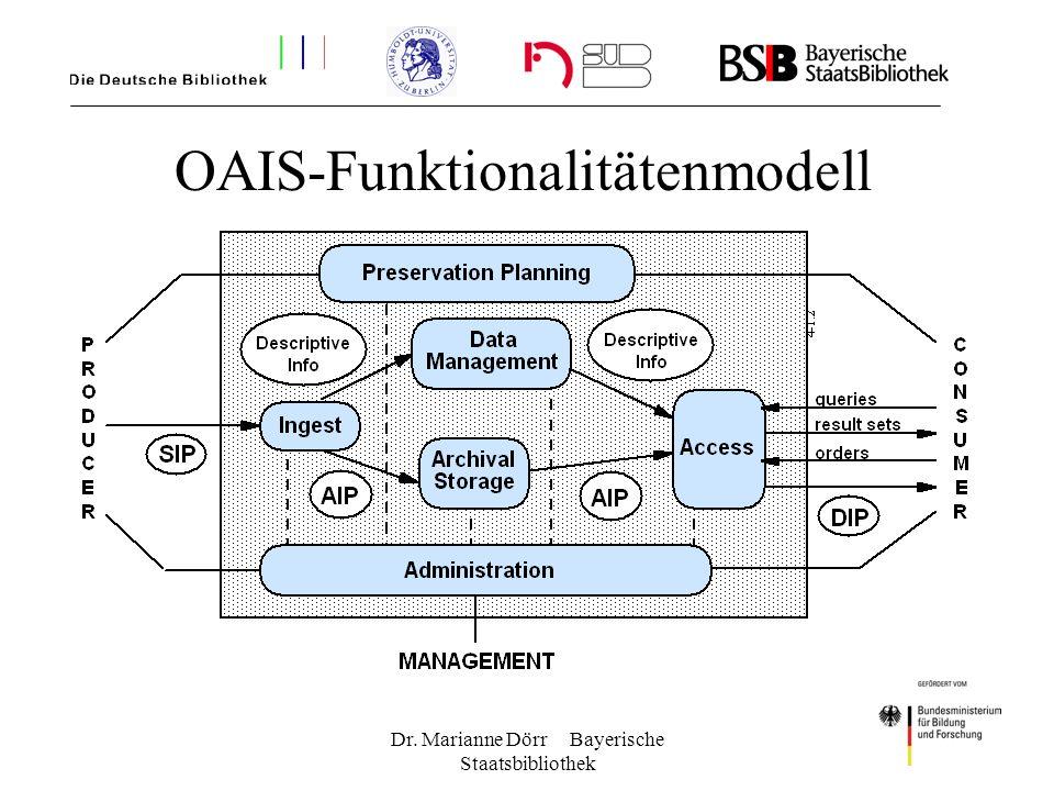 Dr. Marianne Dörr Bayerische Staatsbibliothek OAIS-Funktionalitätenmodell
