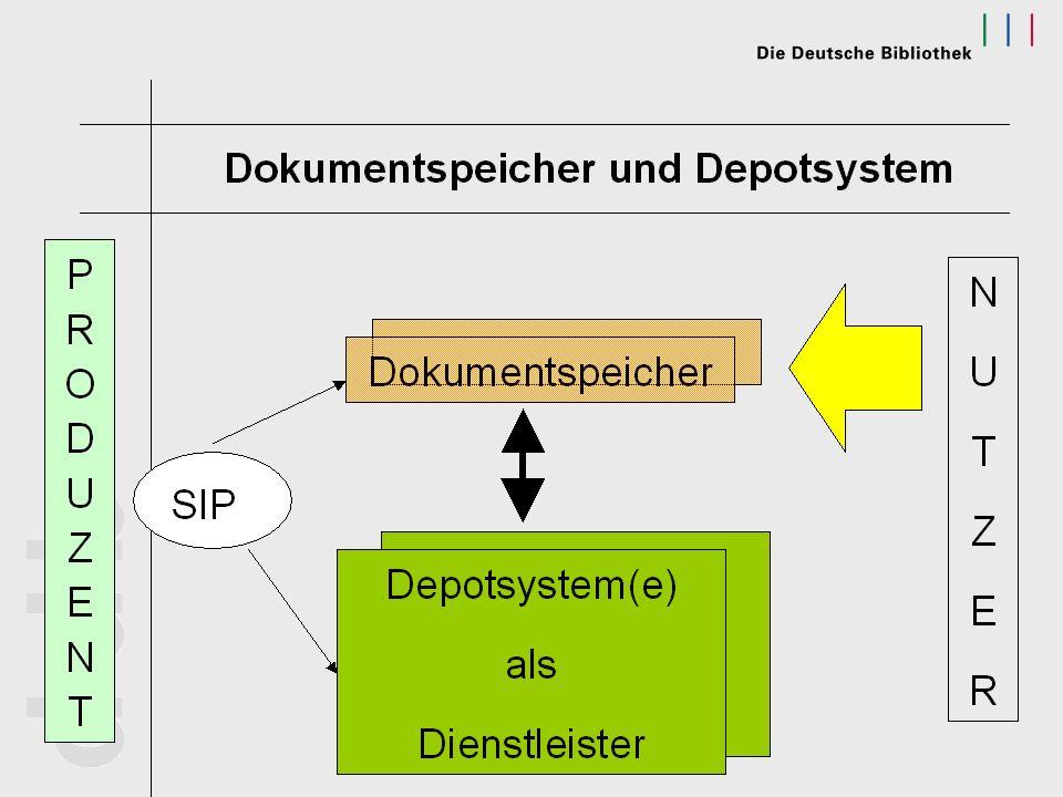 Das Depotsystem ist Kernelement einer komplexen Infrastruktur These 2