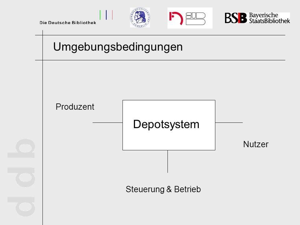 Umgebungsbedingungen Produzent Nutzer Steuerung & Betrieb Depotsystem
