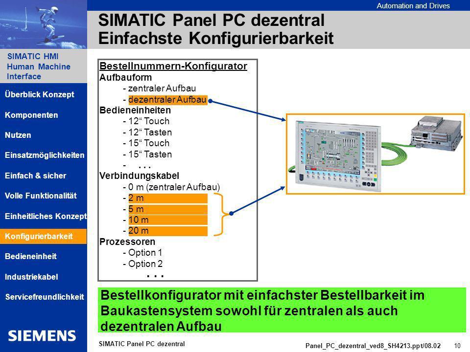 Automation and Drives SIMATIC HMI Human Machine Interface Panel_PC_dezentral_ved8_SH4213.ppt/08.02 10 SIMATIC Panel PC dezentral SIMATIC Panel PC dezentral Einfachste Konfigurierbarkeit Bestellkonfigurator mit einfachster Bestellbarkeit im Baukastensystem sowohl für zentralen als auch dezentralen Aufbau Bestellnummern-Konfigurator Aufbauform - zentraler Aufbau - dezentraler Aufbau Bedieneinheiten - 12 Touch - 12 Tasten - 15 Touch - 15 Tasten -...