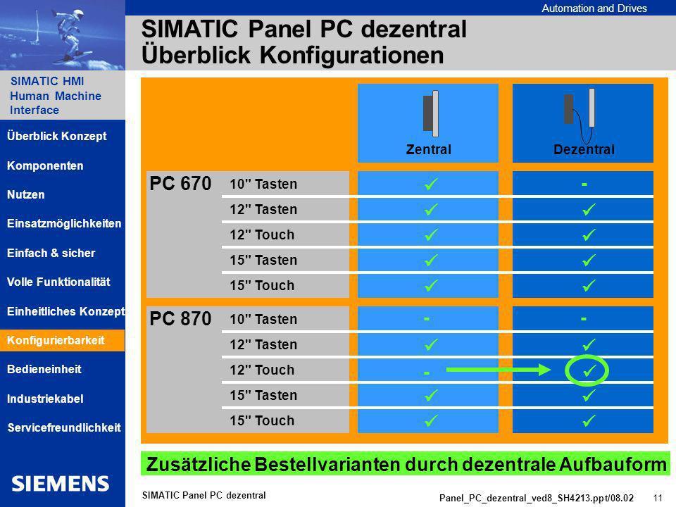 Automation and Drives SIMATIC HMI Human Machine Interface Panel_PC_dezentral_ved8_SH4213.ppt/08.02 11 SIMATIC Panel PC dezentral SIMATIC Panel PC dezentral Überblick Konfigurationen DezentralZentral PC 870 PC 670 10 Tasten 12 Tasten 12 Touch 15 Tasten 15 Touch 10 Tasten 12 Tasten 12 Touch 15 Tasten 15 Touch Zusätzliche Bestellvarianten durch dezentrale Aufbauform Komponenten Einsatzmöglichkeiten Nutzen Einheitliches Konzept Einfach & sicher Servicefreundlichkeit Überblick Konzept Volle Funktionalität Bedieneinheit Industriekabel Konfigurierbarkeit - -- -