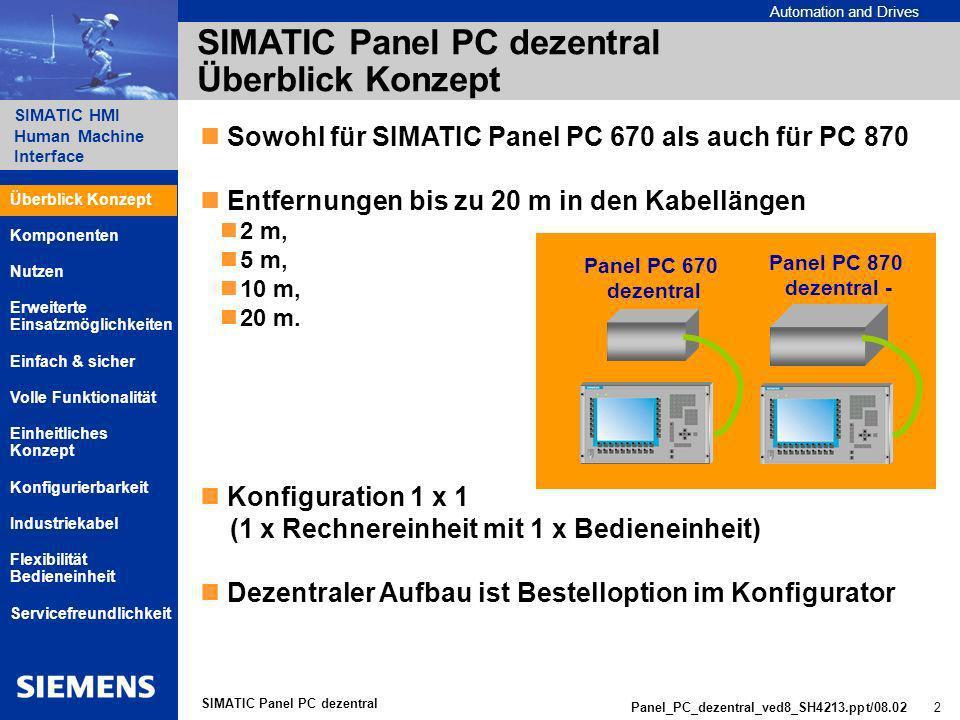 Automation and Drives SIMATIC HMI Human Machine Interface Panel_PC_dezentral_ved8_SH4213.ppt/08.02 2 SIMATIC Panel PC dezentral SIMATIC Panel PC dezentral Überblick Konzept Sowohl für SIMATIC Panel PC 670 als auch für PC 870 Entfernungen bis zu 20 m in den Kabellängen 2 m, 5 m, 10 m, 20 m.