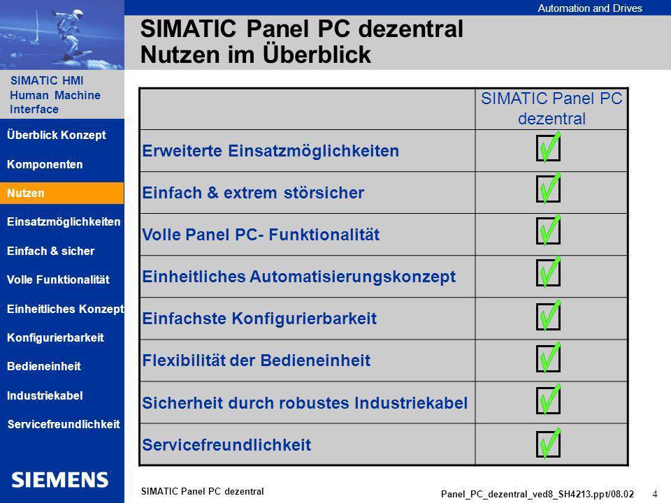 Automation and Drives SIMATIC HMI Human Machine Interface Panel_PC_dezentral_ved8_SH4213.ppt/08.02 4 SIMATIC Panel PC dezentral SIMATIC Panel PC dezentral Nutzen im Überblick Komponenten Einsatzmöglichkeiten Nutzen Einheitliches Konzept Einfach & sicher Servicefreundlichkeit Überblick Konzept Volle Funktionalität Bedieneinheit Industriekabel Konfigurierbarkeit SIMATIC Panel PC dezentral Erweiterte Einsatzmöglichkeiten Einfach & extrem störsicher Volle Panel PC- Funktionalität Einheitliches Automatisierungskonzept Einfachste Konfigurierbarkeit Flexibilität der Bedieneinheit Sicherheit durch robustes Industriekabel Servicefreundlichkeit