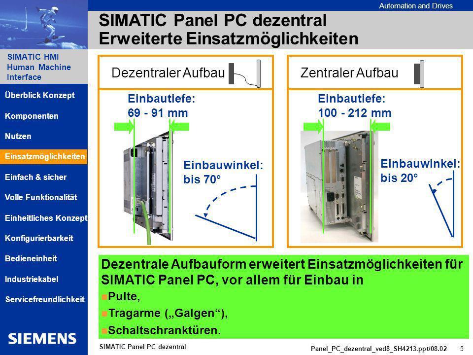 Automation and Drives SIMATIC HMI Human Machine Interface Panel_PC_dezentral_ved8_SH4213.ppt/08.02 5 SIMATIC Panel PC dezentral Zentraler Aufbau SIMATIC Panel PC dezentral Erweiterte Einsatzmöglichkeiten Dezentrale Aufbauform erweitert Einsatzmöglichkeiten für SIMATIC Panel PC, vor allem für Einbau in Pulte, Tragarme (Galgen), Schaltschranktüren.