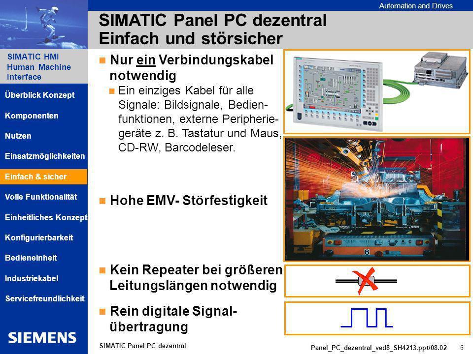 Automation and Drives SIMATIC HMI Human Machine Interface Panel_PC_dezentral_ved8_SH4213.ppt/08.02 6 SIMATIC Panel PC dezentral SIMATIC Panel PC dezentral Einfach und störsicher Nur ein Verbindungskabel notwendig Ein einziges Kabel für alle Signale: Bildsignale, Bedien- funktionen, externe Peripherie- geräte z.
