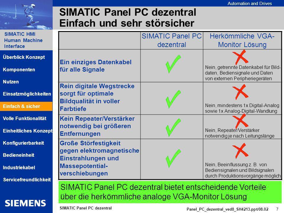 Automation and Drives SIMATIC HMI Human Machine Interface Panel_PC_dezentral_ved8_SH4213.ppt/08.02 7 SIMATIC Panel PC dezentral SIMATIC Panel PC dezentral Einfach und sehr störsicher SIMATIC Panel PC dezentral bietet entscheidende Vorteile über die herkömmliche analoge VGA-Monitor Lösung SIMATIC Panel PC dezentral Herkömmliche VGA- Monitor Lösung Ein einziges Datenkabel für alle Signale Rein digitale Wegstrecke sorgt für optimale Bildqualität in voller Farbtiefe Kein Repeater/Verstärker notwendig bei größeren Entfernungen Große Störfestigkeit gegen elektromagnetische Einstrahlungen und Massepotential- verschiebungen Komponenten Einsatzmöglichkeiten Nutzen Einheitliches Konzept Einfach & sicher Servicefreundlichkeit Überblick Konzept Volle Funktionalität Bedieneinheit Industriekabel Konfigurierbarkeit Nein, getrennte Datenkabel für Bild- daten, Bediensignale und Daten von externen Peripheriegeräten Nein, mindestens 1x Digital-Analog sowie 1x Analog-Digital-Wandlung Nein, Beeinflussung z.