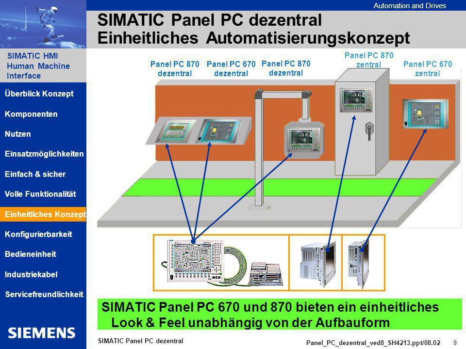 Automation and Drives SIMATIC HMI Human Machine Interface Panel_PC_dezentral_ved8_SH4213.ppt/08.02 9 SIMATIC Panel PC dezentral SIMATIC Panel PC dezentral Einheitliches Automatisierungskonzept SIMATIC Panel PC 670 und 870 bieten ein einheitliches Look & Feel unabhängig von der Aufbauform Panel PC 670 dezentral Panel PC 870 dezentral Panel PC 670 zentral Panel PC 870 dezentral Panel PC 870 zentral Komponenten Einsatzmöglichkeiten Nutzen Einheitliches Konzept Einfach & sicher Servicefreundlichkeit Überblick Konzept Volle Funktionalität Bedieneinheit Industriekabel Konfigurierbarkeit