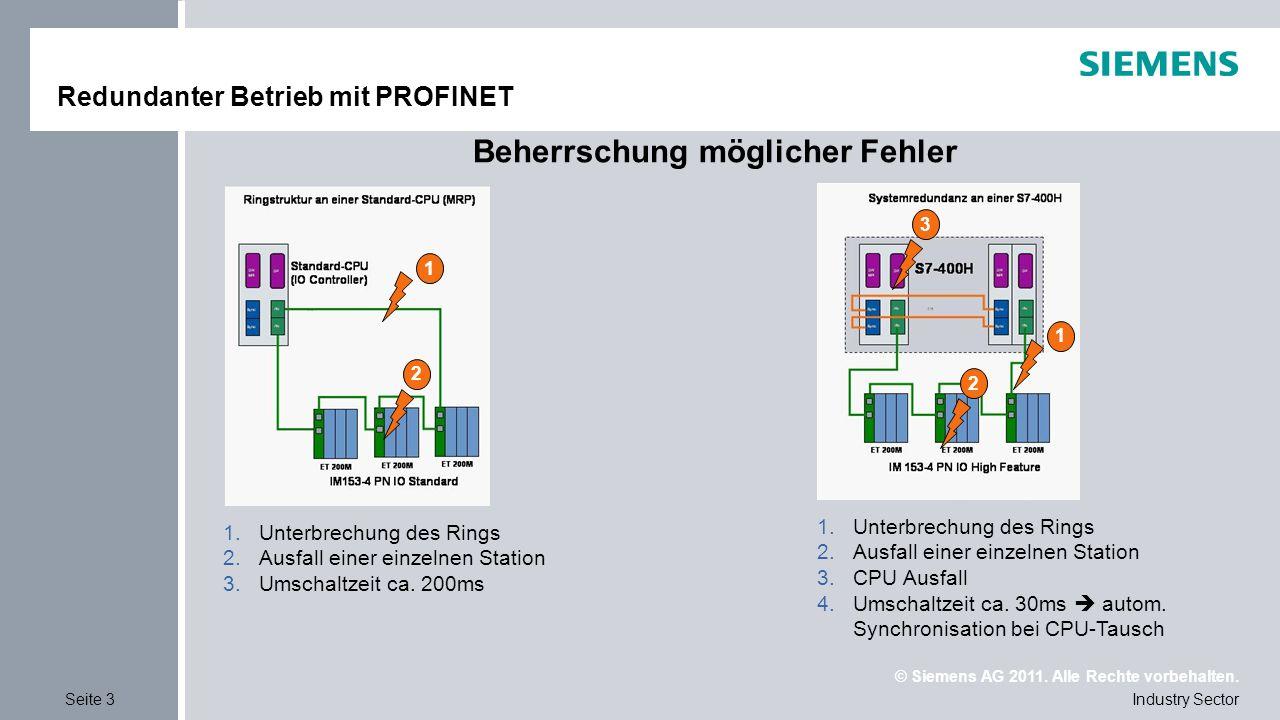 © Siemens AG 2011. Alle Rechte vorbehalten. Industry SectorSeite 3 Redundanter Betrieb mit PROFINET Beherrschung möglicher Fehler 1.Unterbrechung des