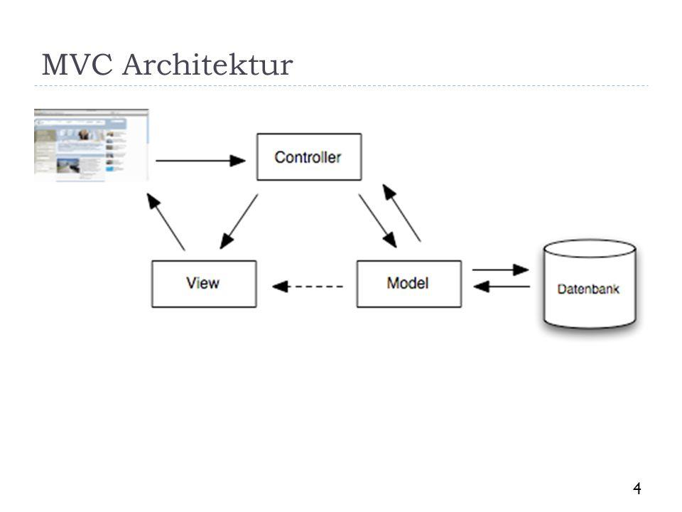 MVC Architektur 4