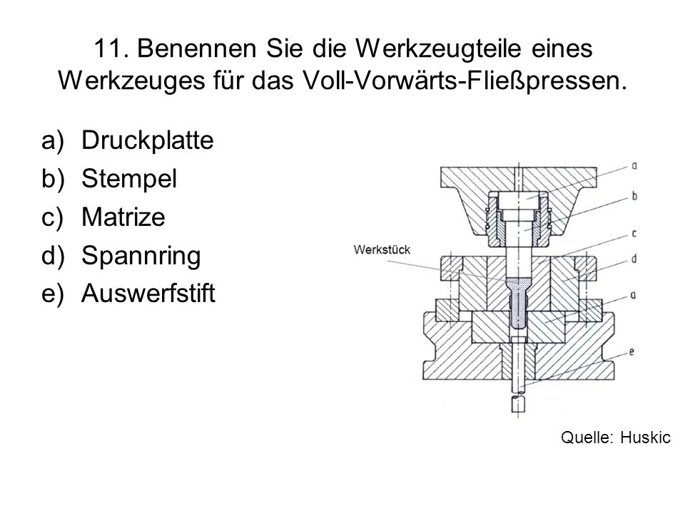 11. Benennen Sie die Werkzeugteile eines Werkzeuges für das Voll-Vorwärts-Fließpressen. a)Druckplatte b)Stempel c)Matrize d)Spannring e)Auswerfstift Q