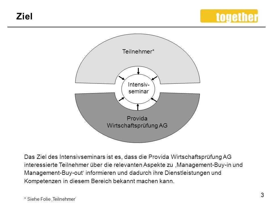 Instrumente 4 Fachvorträge*:Die 20-minütigen Fachvorträge (inkl.
