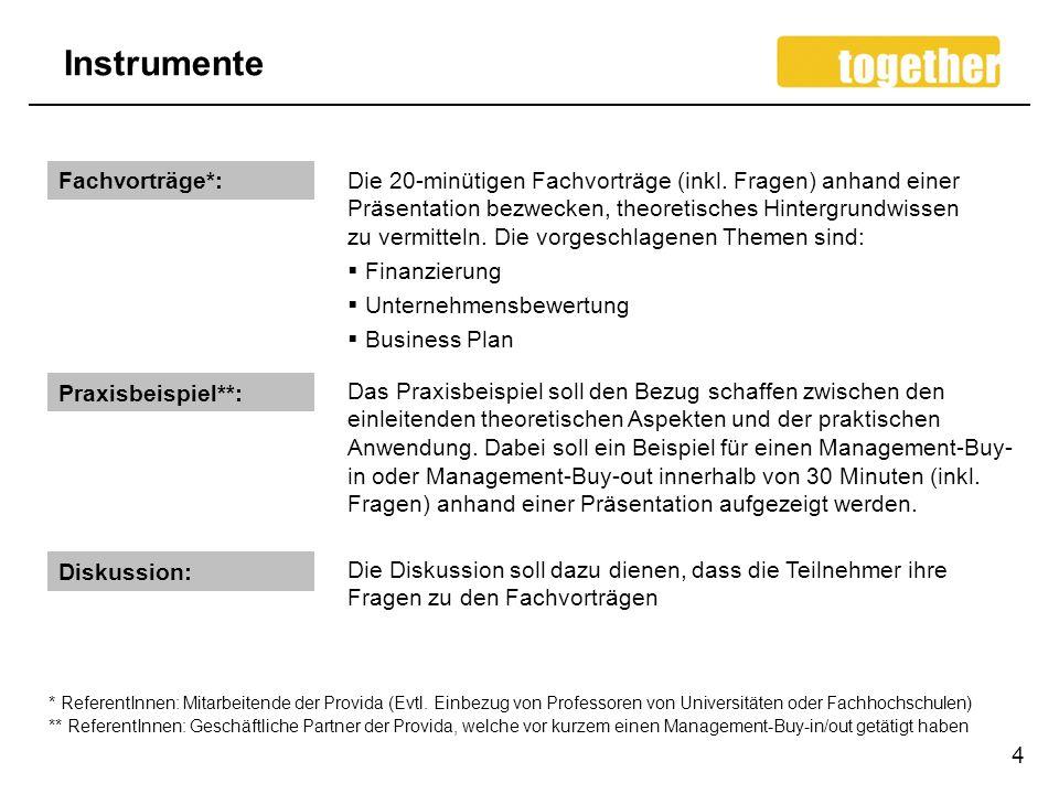 Teilnehmer 5 Zielgruppe: Das Seminar richtet sich an InhaberInnen und Führungskräfte von Klein- und Mittelunternehmen (KMU) aus der Ostschweiz.