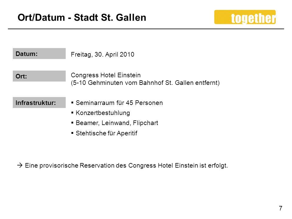 Ort/Datum - Stadt Winterthur 8 Datum: Freitag, 17.