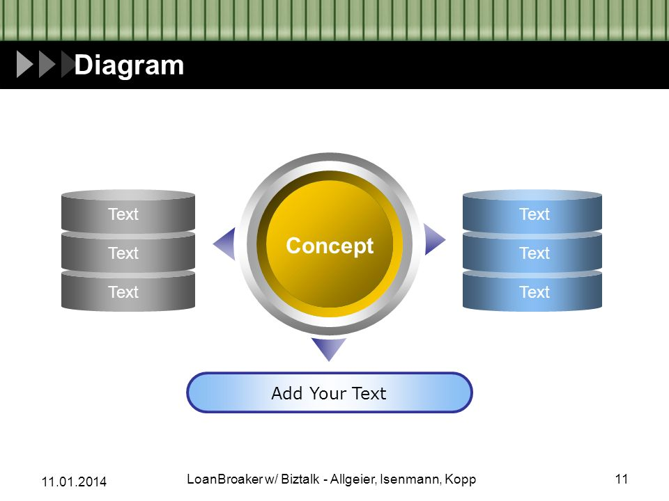 11.01.2014 Diagram Concept Add Your Text Text 11LoanBroaker w/ Biztalk - Allgeier, Isenmann, Kopp