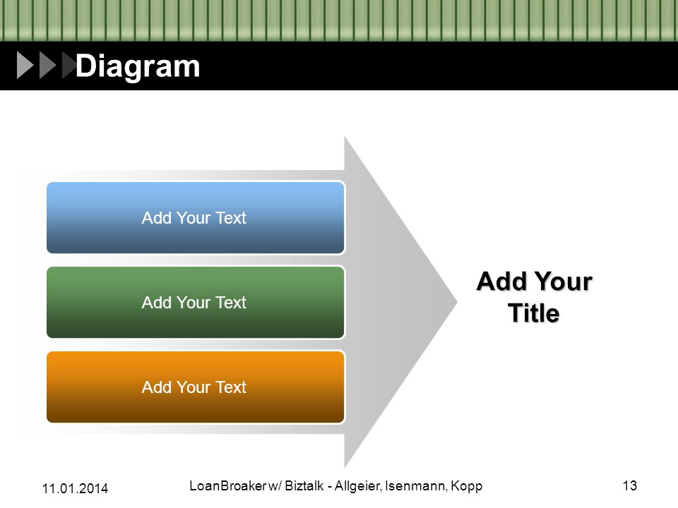 11.01.2014 Diagram Add Your Text Add Your Title 13LoanBroaker w/ Biztalk - Allgeier, Isenmann, Kopp