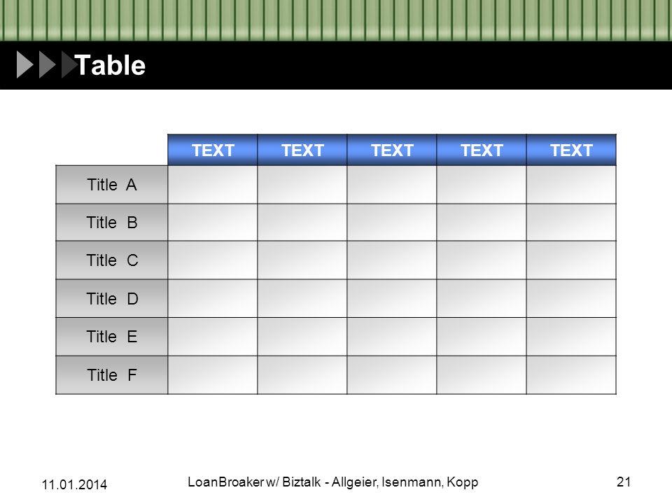 11.01.2014 Table TEXT Title A Title B Title C Title D Title E Title F 21LoanBroaker w/ Biztalk - Allgeier, Isenmann, Kopp