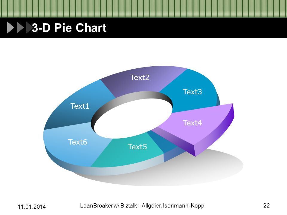 11.01.2014 3-D Pie Chart Text1 Text2 Text3 Text4 Text5 Text6 22LoanBroaker w/ Biztalk - Allgeier, Isenmann, Kopp