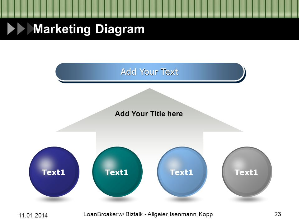11.01.2014 Marketing Diagram Add Your Text Add Your Title here Text1 23LoanBroaker w/ Biztalk - Allgeier, Isenmann, Kopp
