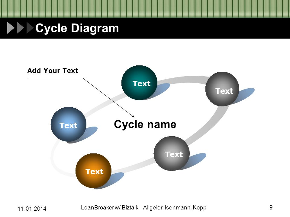 11.01.2014 Cycle Diagram Text Cycle name Add Your Text 9LoanBroaker w/ Biztalk - Allgeier, Isenmann, Kopp