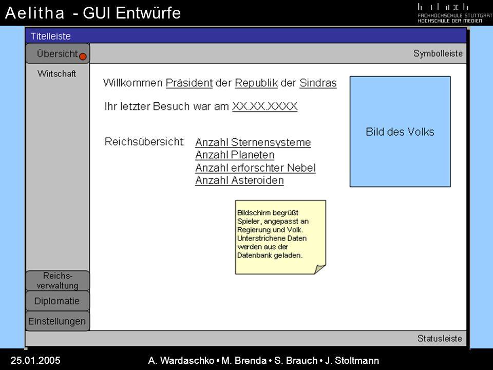A e l i t h aA e l i t h a 25.01.2005A. Wardaschko M. Brenda S. Brauch J. Stoltmann - GUI Entwürfe