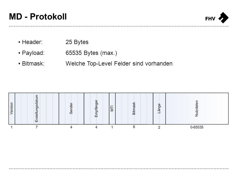 Header:25 Bytes Payload:65535 Bytes (max.) Bitmask:Welche Top-Level Felder sind vorhanden MD - Protokoll