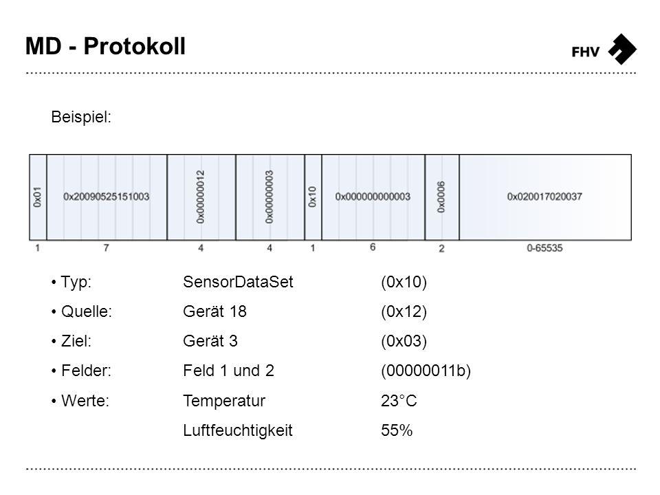 Beispiel: Typ:SensorDataSet(0x10) Quelle: Gerät 18(0x12) Ziel:Gerät 3(0x03) Felder:Feld 1 und 2(00000011b) Werte:Temperatur 23°C Luftfeuchtigkeit 55% MD - Protokoll