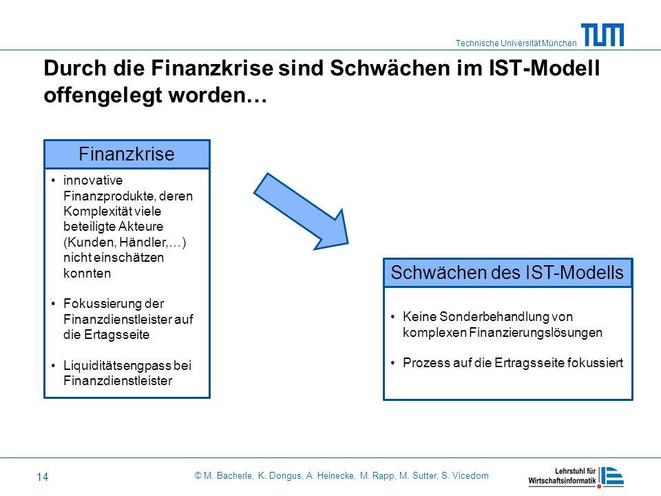 Technische Universität München © M. Bacherle, K. Dongus, A. Heinecke, M. Rapp, M. Sutter, S. Vicedom 14 Durch die Finanzkrise sind Schwächen im IST-Mo