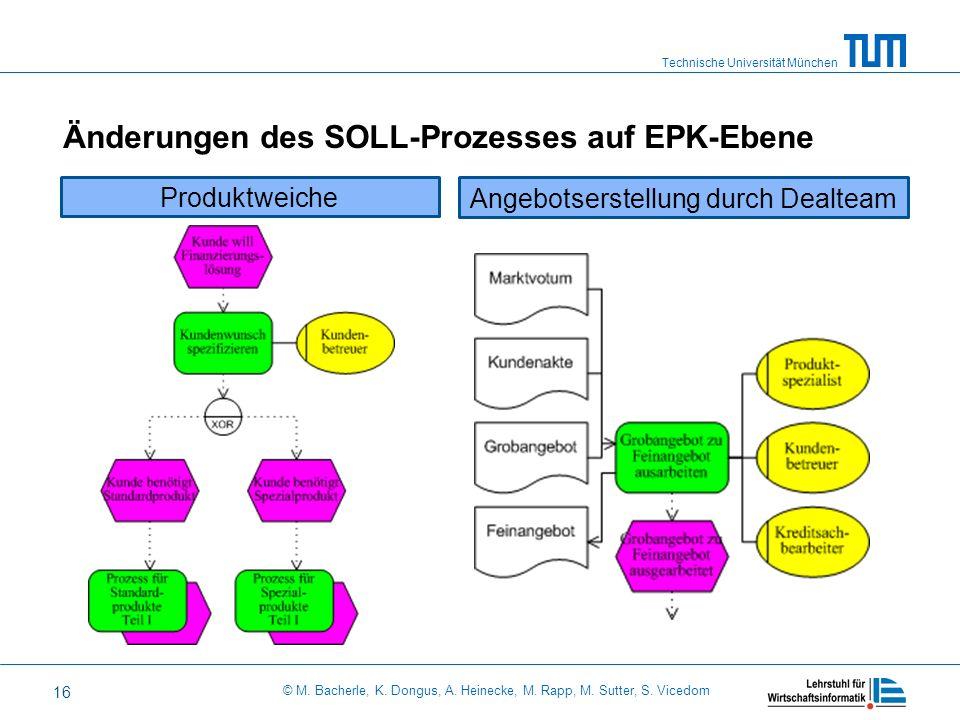 Technische Universität München © M. Bacherle, K. Dongus, A. Heinecke, M. Rapp, M. Sutter, S. Vicedom 16 Änderungen des SOLL-Prozesses auf EPK-Ebene Pr