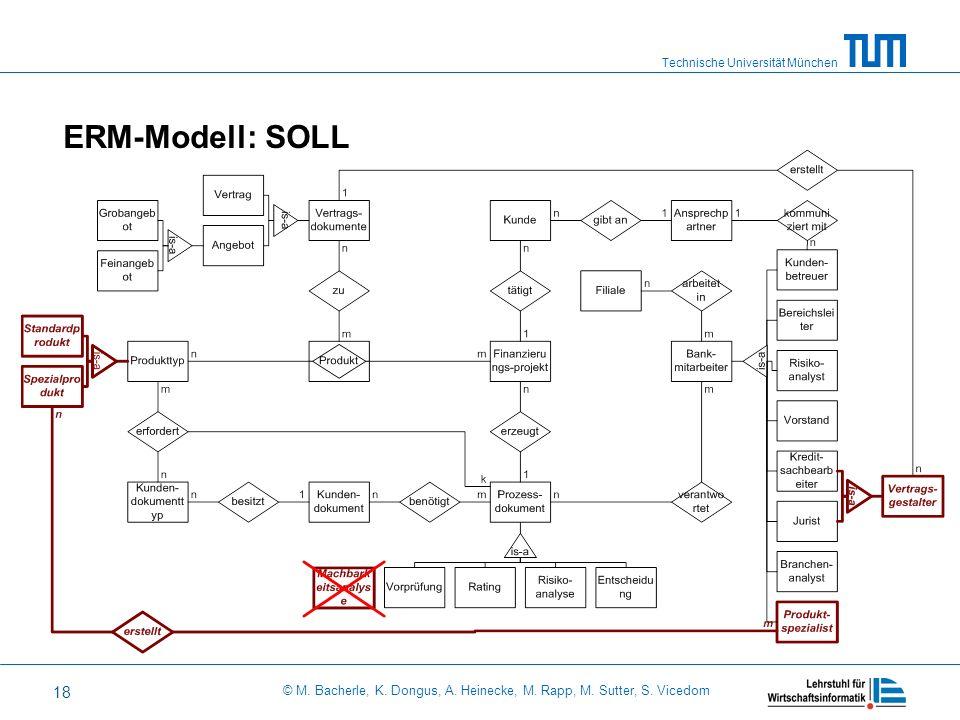 Technische Universität München © M. Bacherle, K. Dongus, A. Heinecke, M. Rapp, M. Sutter, S. Vicedom 18 ERM-Modell: SOLL