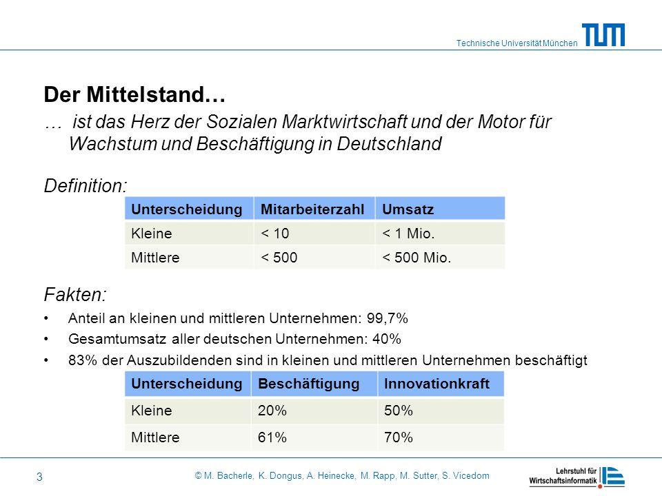 Technische Universität München © M. Bacherle, K. Dongus, A. Heinecke, M. Rapp, M. Sutter, S. Vicedom 3 Der Mittelstand… … ist das Herz der Sozialen Ma