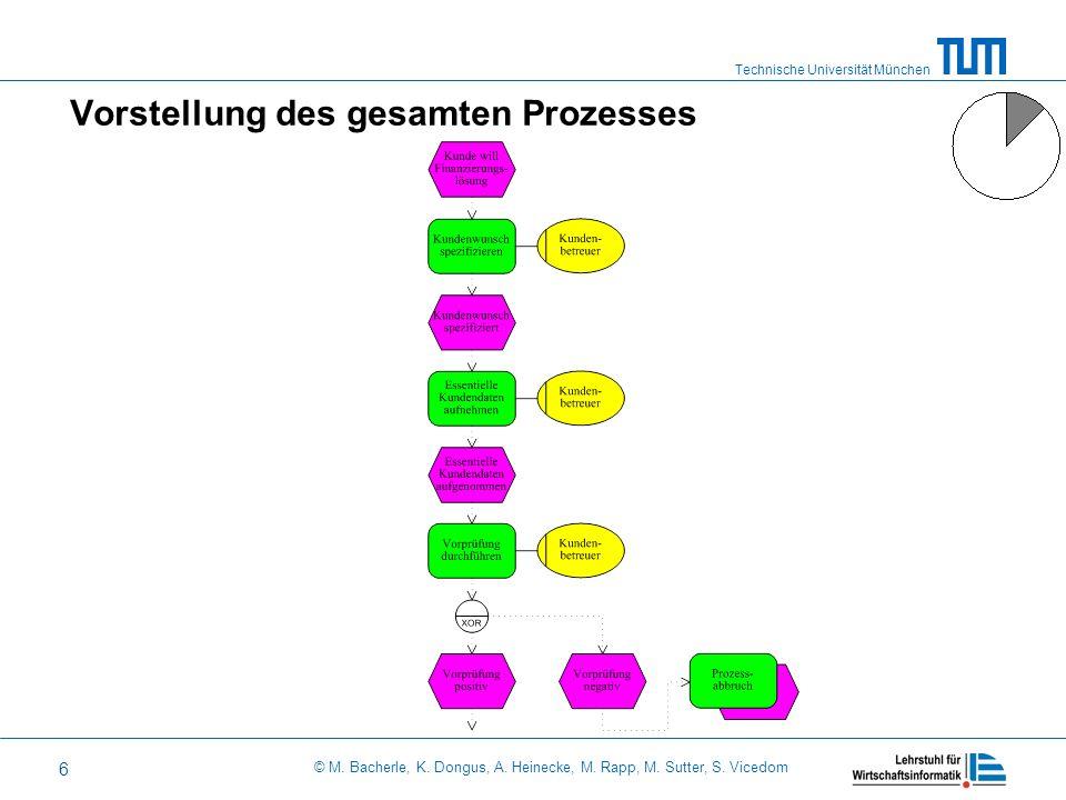 Technische Universität München © M. Bacherle, K. Dongus, A. Heinecke, M. Rapp, M. Sutter, S. Vicedom 6 Vorstellung des gesamten Prozesses