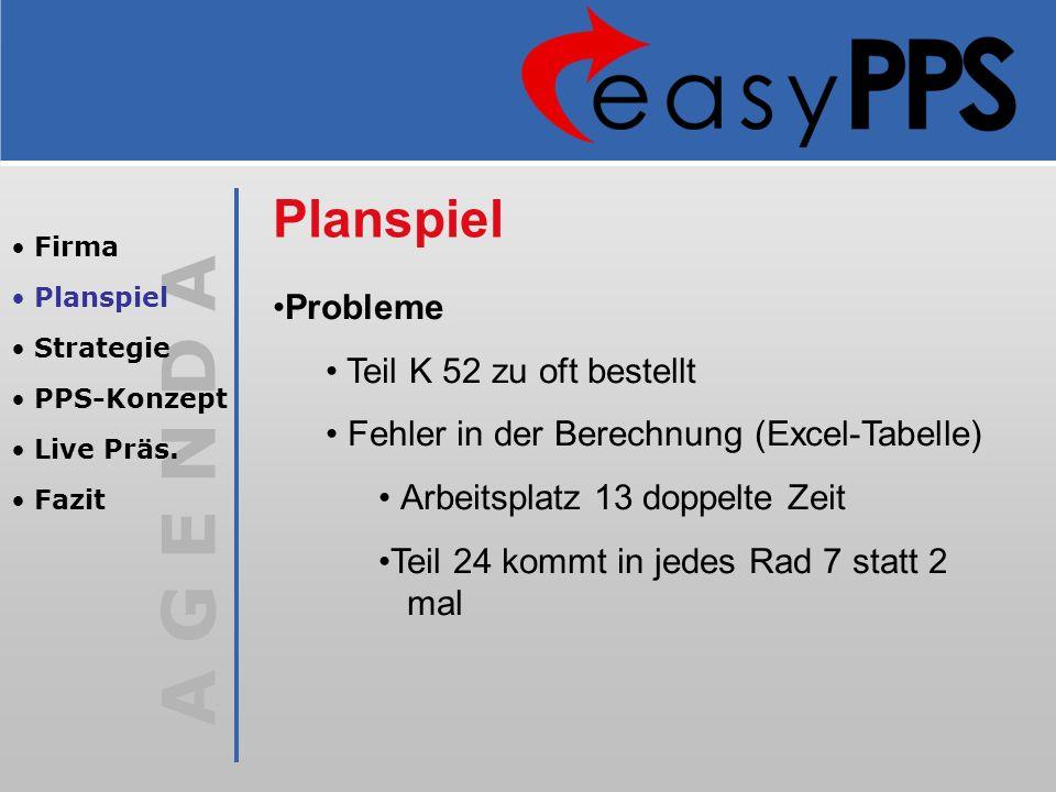 A G E N D A Planspiel Probleme Teil K 52 zu oft bestellt Fehler in der Berechnung (Excel-Tabelle) Arbeitsplatz 13 doppelte Zeit Teil 24 kommt in jedes