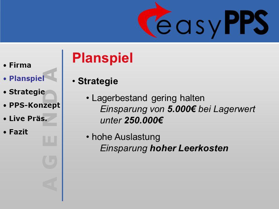 A G E N D A Planspiel Unterstützung durch Microsoft Excel Kauflistenauflösung Kapazitätsplanung Produktionsaufträge Lagerverwaltung Disposition der Kaufteile Firma Planspiel Strategie PPS-Konzept Live Präs.
